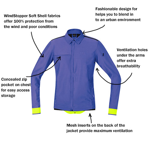 Gore Running Wear Urban Run SO Jacket