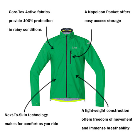 Gore Bike Wear Element GT AS Jacket