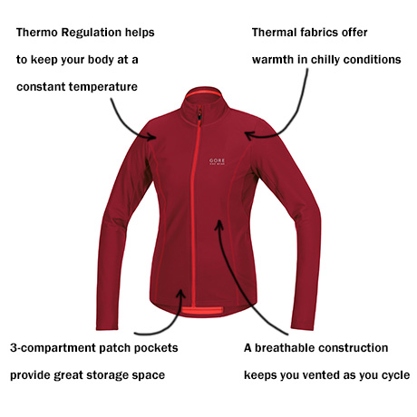Gore Bike Wear Element Thermo Lady Jersey